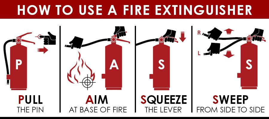 how to use a fire extinguisher diagram