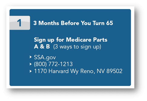 When to sign up for Medicare
